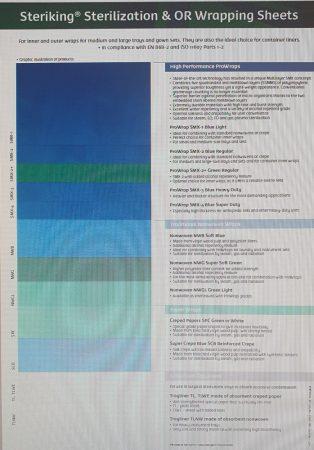 WIPAK NWB 137 Soft Blue, 60 g/m2, 137*137 cm, 100 ív/doboz