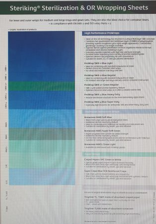 WIPAK NWB  90 Soft Blue, 60 g/m2, 90*90 cm, 250 ív/doboz